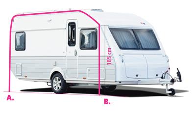 ako zmerať obvod karavanu